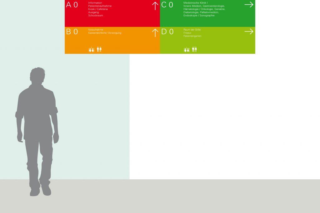 Leitsystem, Orientierungssystem, Krankenhaus Reutlingen
