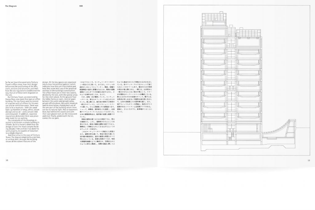 Buchgestaltung Century Tower – Anatomy of a Design